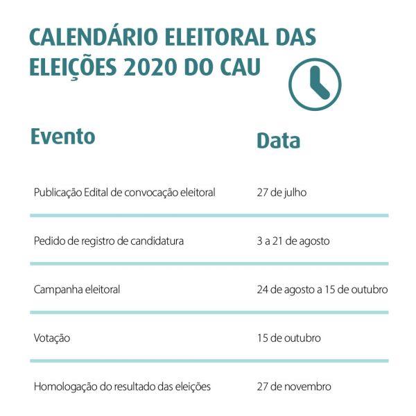 Datas Eleições